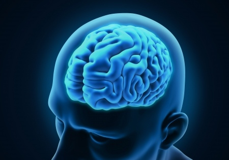 What are the symptoms of a traumatic brain injury - Spivey Law Firm