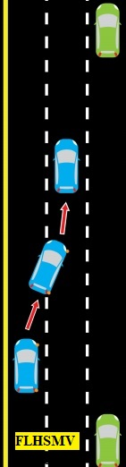 Drive in the RIGHT Lane - Spivey Law