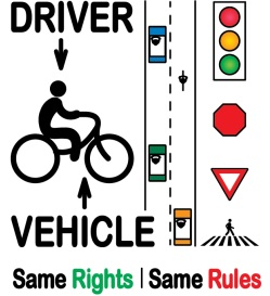 How to Share the Road with Bicyclists - Spivey Law