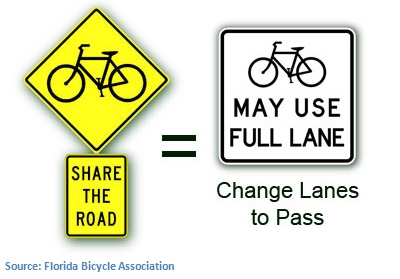 FL Bicycle Month-Avoid Common Motorist Collisions with Bicycles