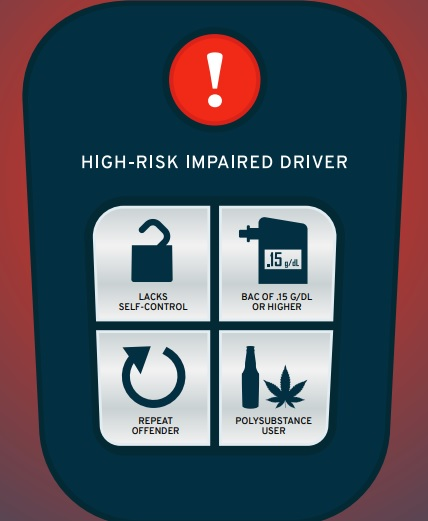 Defining High-Risk Drivers - Spivey Law