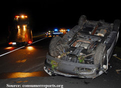 How Do Rollovers Happen and How to Reduce the Risk